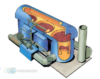 Stay Healthy With A Regenerative Thermal Air Oxidizers